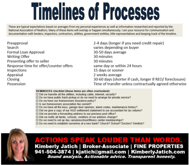 TimelineofProcesses